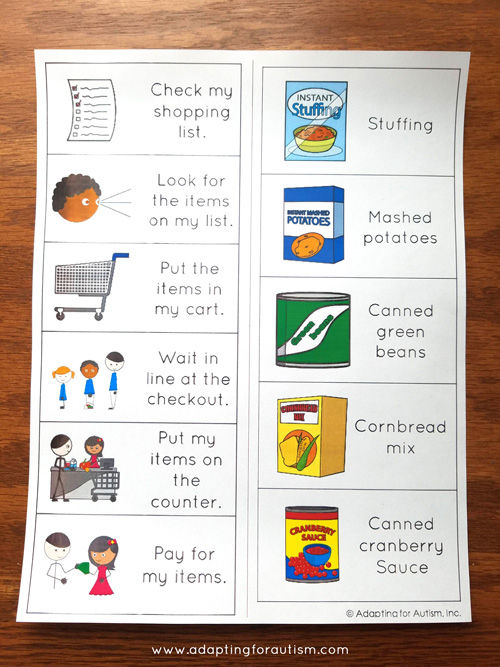 One sheet of white paper with the steps to grocery shopping listed on the left column.  The right column shows a shopping list of 5 items with pictures.