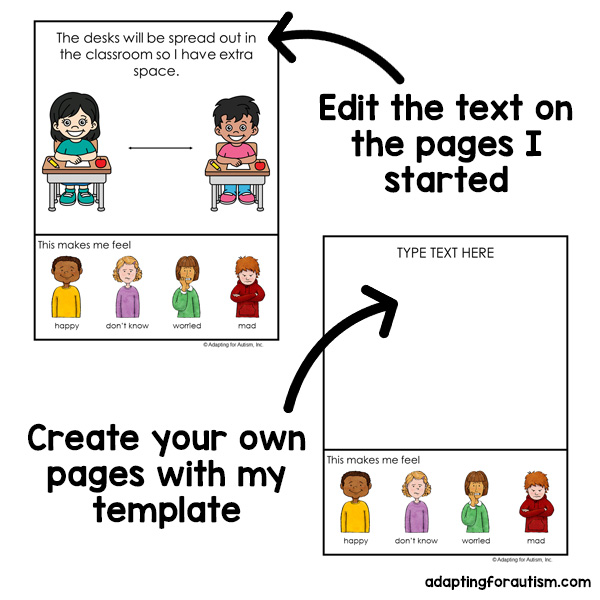 Two pieces of white paper. One shows social distancing students in desks with the text edit the text on the pages I started.  Page two shows no picture with the text create your own pages with  my template.